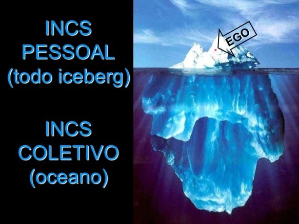 """Figura 4 - A Estrutura dos Inconscientes segundo Carl Jung - para o texto """"A Psique Junguiana, O Afeto de Cada Dia"""""""